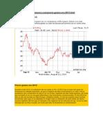 Oro Desde El 2000 Hasta El 2013
