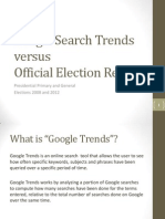 Google Search Trends versus Official Election Results. Presidential Primary and General Elections 2008 and 2012.