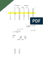 Datos Proyecto Modddd 3