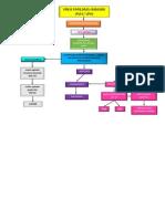 Mapa Conceptual VPH