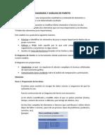 Analisis y Diagrama de Pareto - Lopez