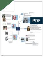 Historia de La Automatización (Industrial)
