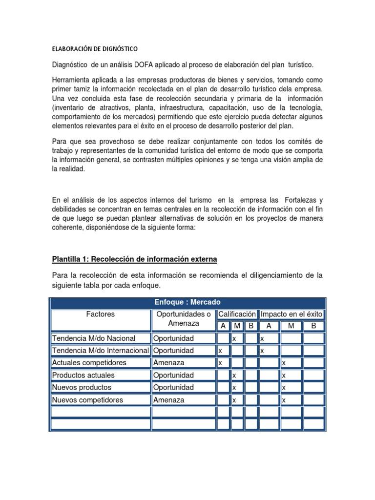Diagnóstico de Un Análisis DOFA Aplicado Al Proceso de Elaboración ...