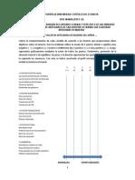 Instrumento Factores Externos Final
