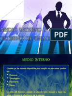 Medio Interno & Externo de La Empresa