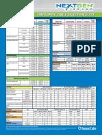 DAT 0096 0112NextGen Op Fiber Sel Guide