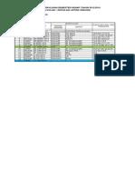 140322_Form Diskusi-Instalasi Listrik Gedung