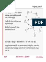 T22.WeightedGraphs
