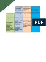 FODA, Previsiones Empresariales