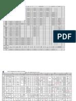 Master-jadual Induk Ipg Final Semakan 27.6.13