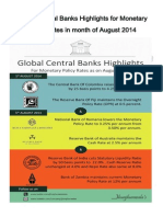 Monetary Policy Highlights for Global Central Banks for Month of August 2014