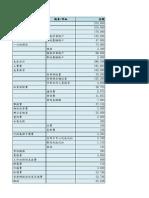 2014.07收支.pdf