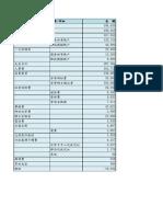 2014.02收支.pdf