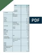 2014.06收支.pdf