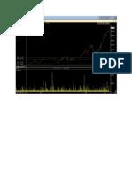PNB in F&O
