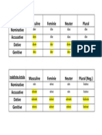 German Case Tables.docx
