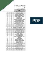 Classificacions 6ªmarxa Btt Prades