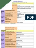 CMIBitacoraDeEvaluacion Proyecto de Lectura y Escritura