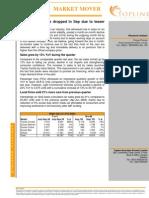 Auto Sales Analysis