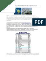 El Perú en El Ranking Latinoamericano