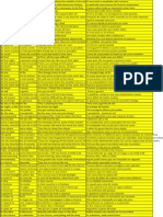 78273258-Frases-y-Modismos-Excel.pdf