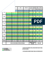 Tabela Peso Oficial 5 Cbjj