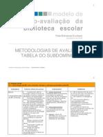 6ª sessão - metodologias de avaliação - tabela D1