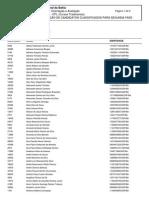 Candidatos Classificados Medicina-Salvador 1259781495429