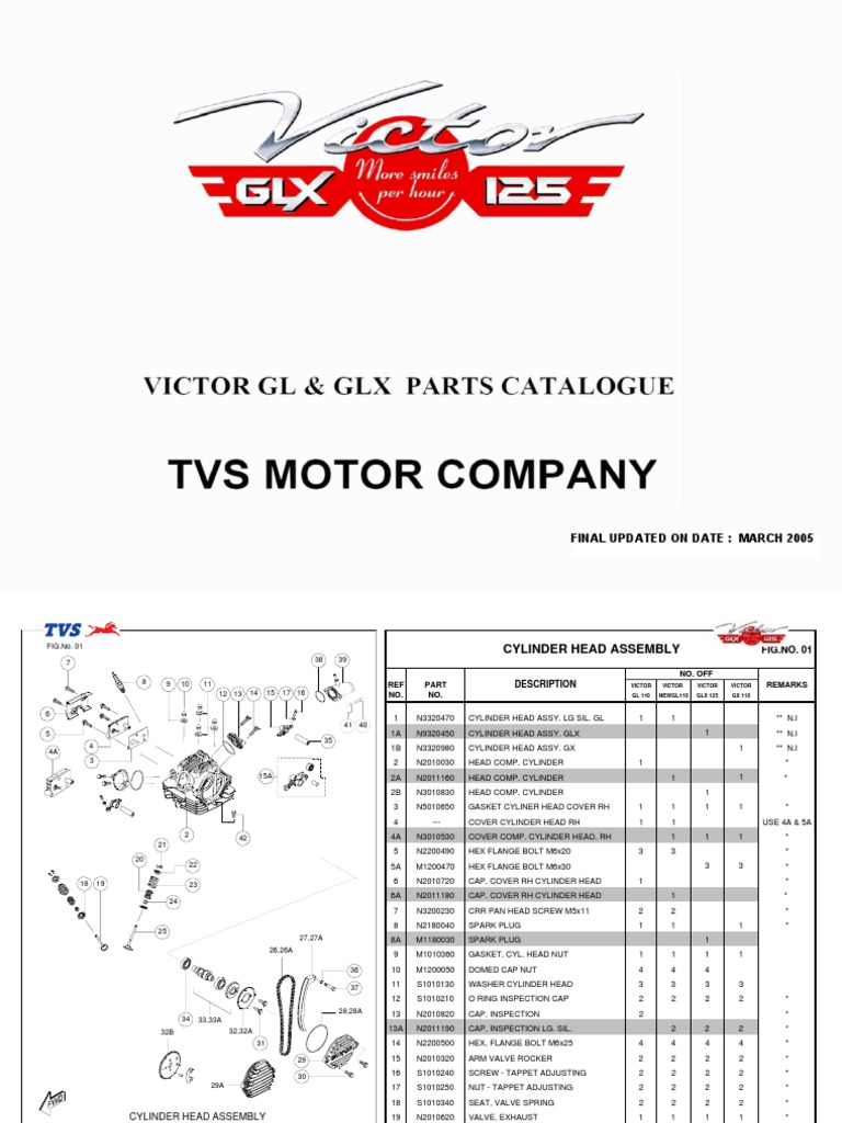 Yamaha Fz Parts Catalogue