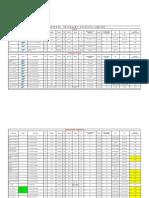 CNB Pricelist - June 2014