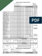 Jadual Pel 2014 15