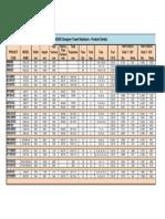 ADIGE Designer Towel Radiators - Product Details