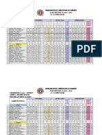 grades 2014-2015