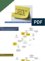 Evolucao Do Varejo de Medicamentos 2009