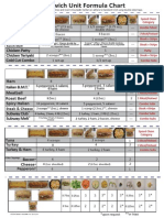 Sandwich Unit Formula Chart_US_4!1!14