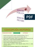 Derecho Publico y Privado Historico