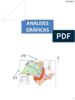 ANALISES GRÁFICAS