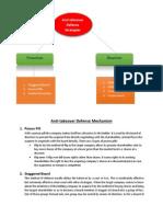 Defense Strategies_Vishwajeet Singh(1)