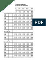 Istat Costo Costruzione Capannone