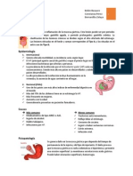 Gastritis Ok