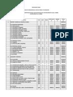 Presupuesto Base