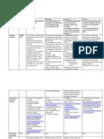 lesson plans - week 1 - 9 2-9 5