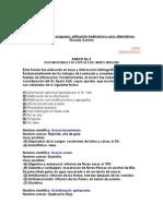 Usos Medicinales Del Monte Indigena Uruguayo