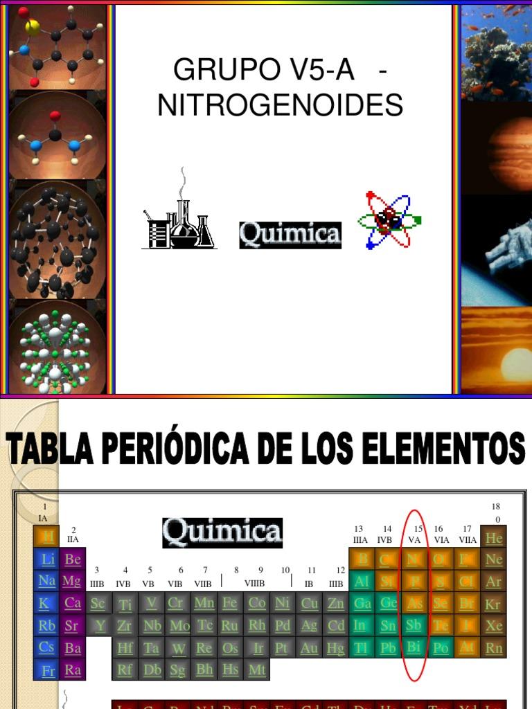 Grupo va nitrogenoides urtaz Gallery