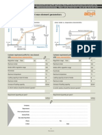 Check List Wax Element Parameters