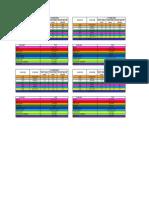 IVF Color Coding