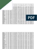 Cutoff Chart to Publish2
