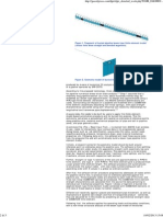 Pipe Analysis