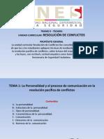 Tema 1 La Personalidad- Resolución de Conflictos