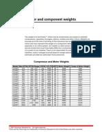 CTV Chiller Weights